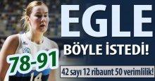 """İzmit Belediyespor'da Egle böyle istedi! """"78-91"""""""